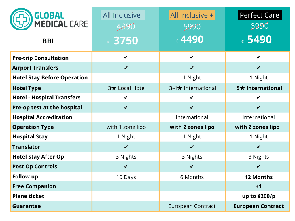 Bum Lift -BBL -Price Cost Turkey